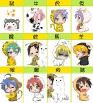 Lucky Star Zodiac
